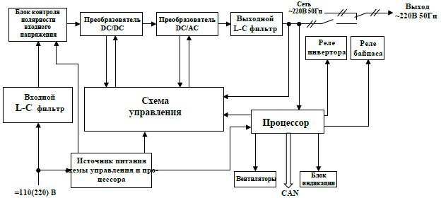 Схема инвертора 220/220В-700ВА