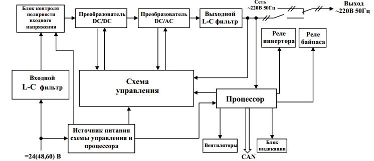 Схема инвертора напряжения